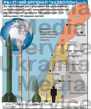 Украина вводит войска в Ливан. Россия уже там - 20061026112859848_1