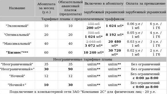 Новости 2С , апреля 2007 года - 20070402150455996_1