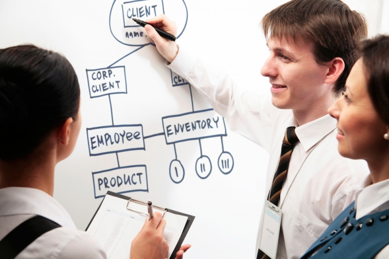 История и новости Оболони Преимущества тренингов по продажам для торговых представителей